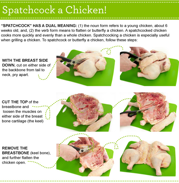 Chicken_Recipe3_v3_01